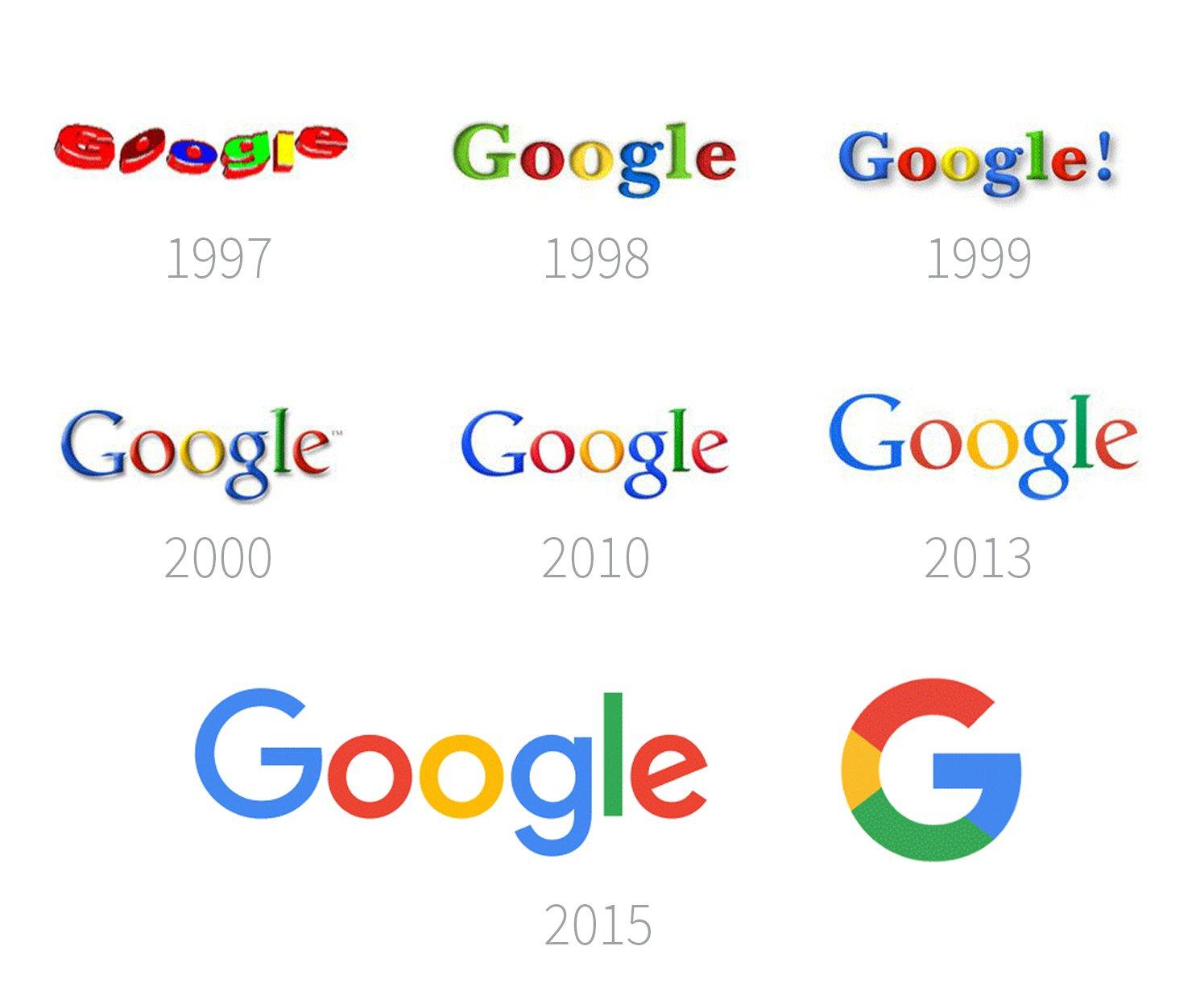 Google Logo evolution
