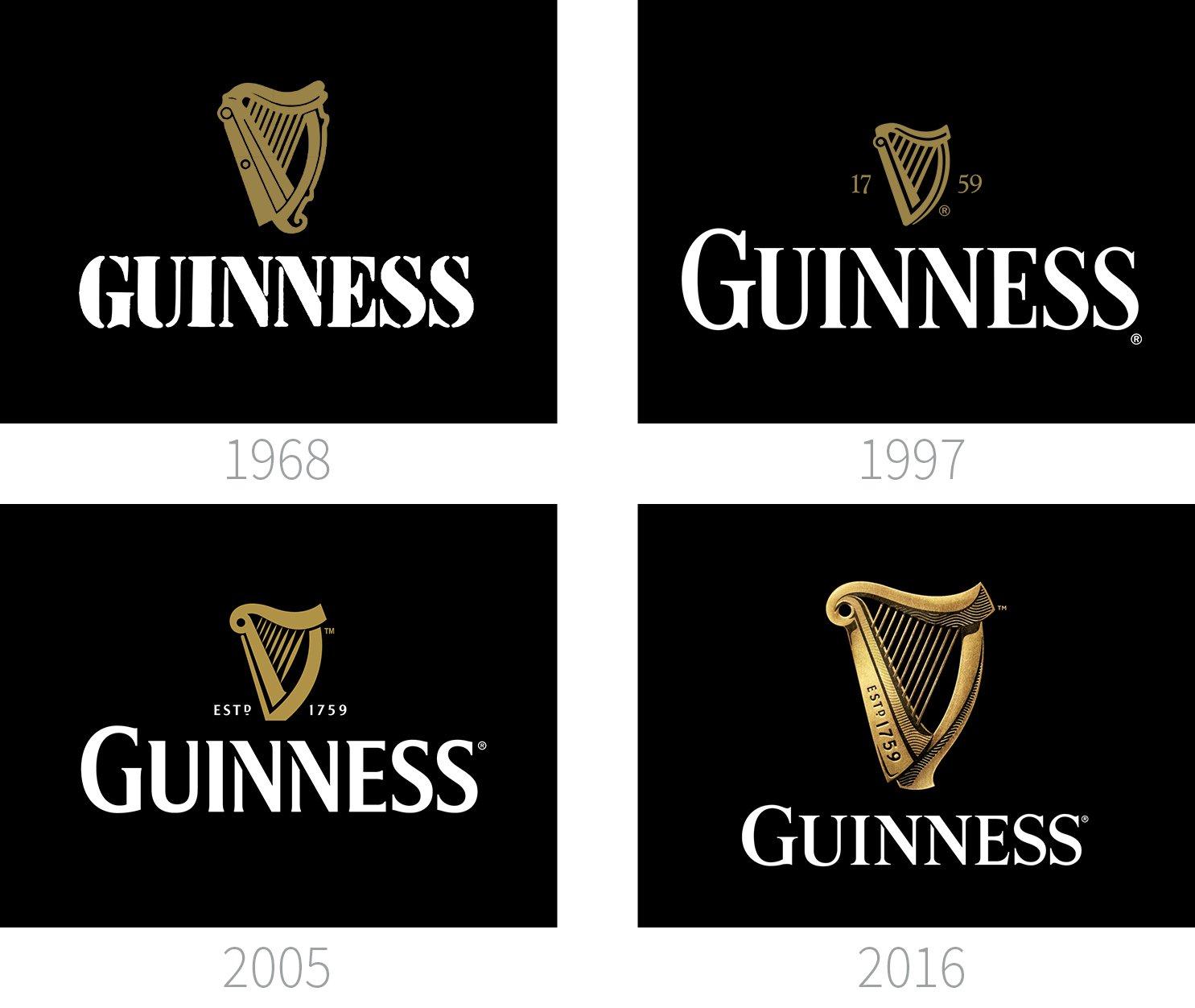 Guinness Logo Evolution